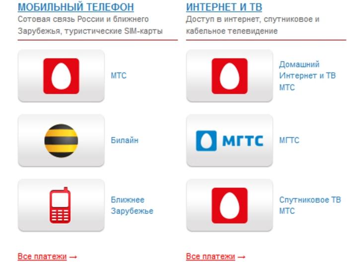 Медкомиссия на водительские права в Перми: где пройти, сколько