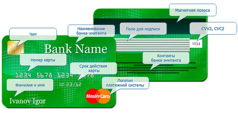 Втб 24 официальный сайт реквизиты банка для перечисления на карту