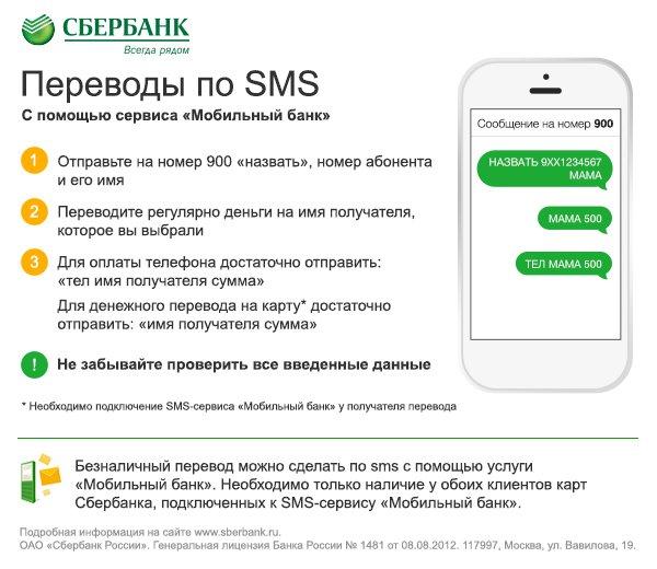 Как сделать перевод с счета на счет сбербанк через смс