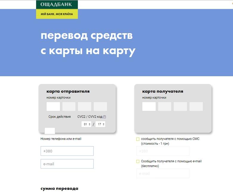 документы для взятия кредита в сбербанке