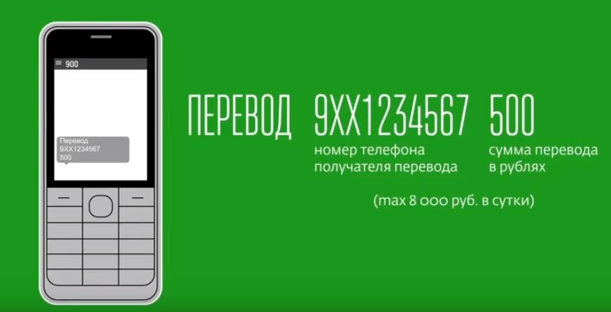 Как сделать перевод на карту через мобильный банк сбербанка