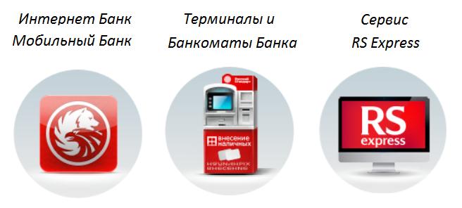 Как перевести деньги с карты банка Русский Стандарт на карту Сбербанка 1