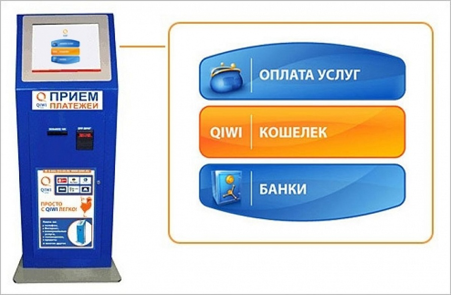 как положить деньги на qiwi кошелек через терминал без комиссии