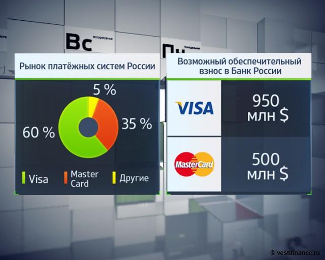 Правила международной платежной системы Visa: что это и как с ней работать 0