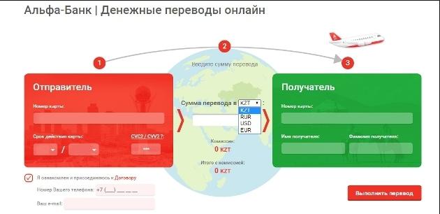 Как перевести деньги с карты Виза на карту Виза: возможные способы 3