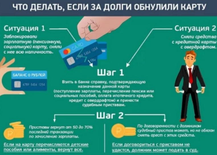 ВКонтакте, судебные приставы арестовали зарплату в сбербанке Договор-Юрист это юристы