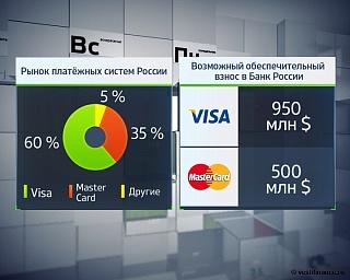Правила международной платежной системы Visa: что это и как с ней работать