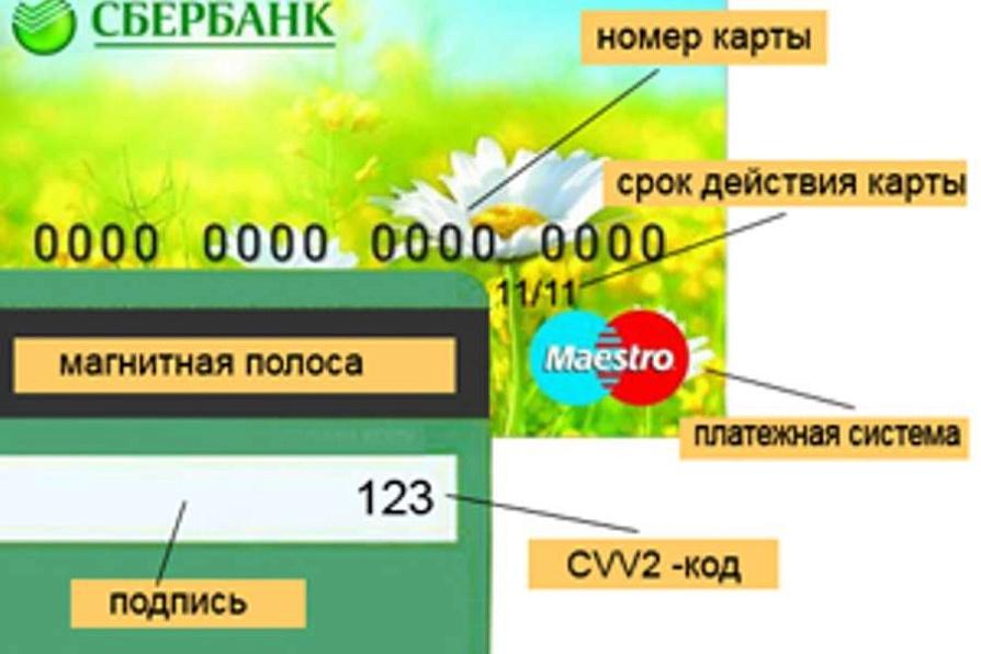 Несколько простых способов проверить заблокирована банковская карта или нет 0