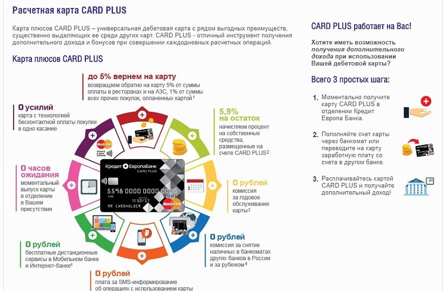 Обзор карты «Яркая» банка Санкт-Петербург и 2 лучших карточных продуктов других банков 1