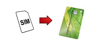 Как перевести деньги с сим карты на карту Сбербанка?